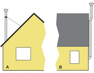 sectional chimneys 1